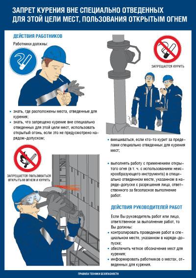 Плакат О Запрете Курения 2015